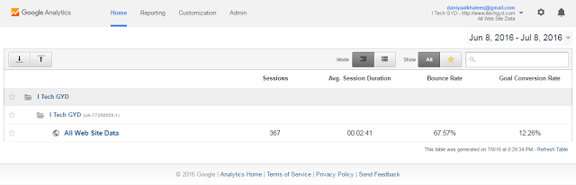 Home Page of Google Analytics