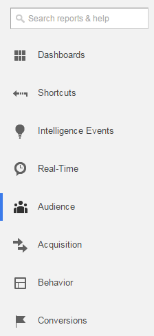 different tools of any selected tools of Google Analytics