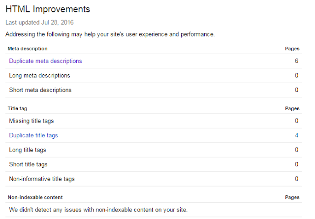 HTML Improvements in Search Console