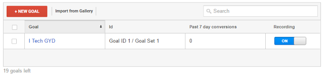 Create Your First Goal In Analytics